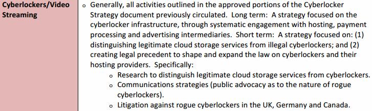 mpaa-cyberlocker