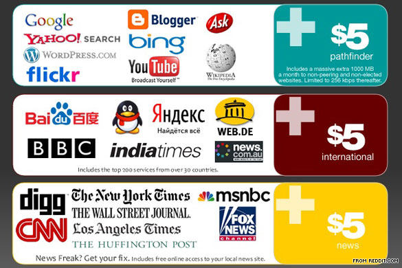 Internet Packages Without Net Neutrality >> Layman's Terms Guide To Net Neutrality - SocialUnderground