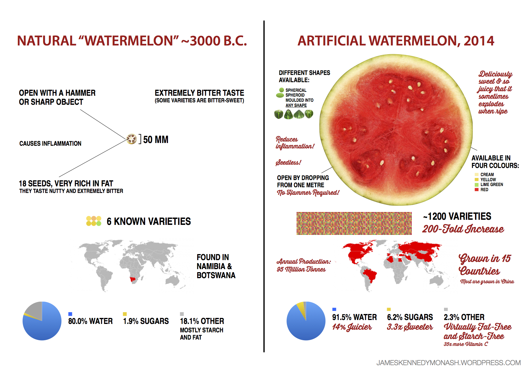artificial-natural-watermelon1