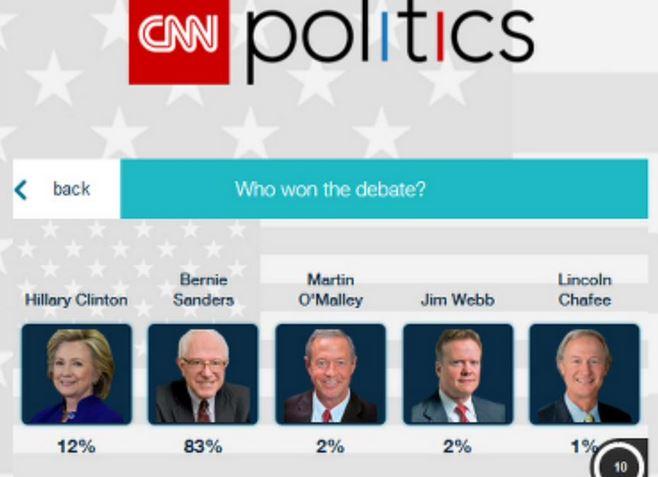 ellection poll