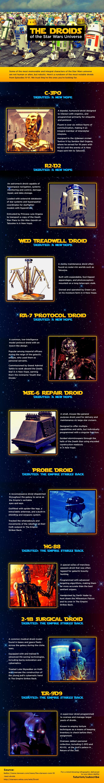 The_droids_v4-1200x9037