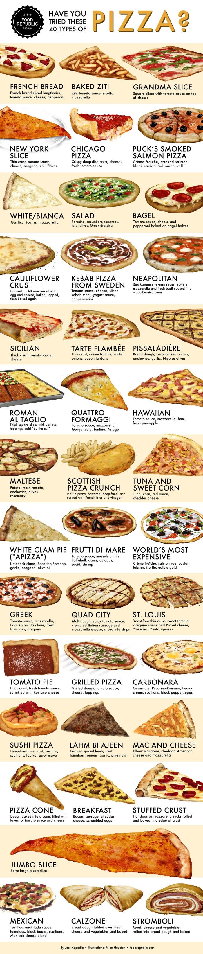 Underground 66 pizza