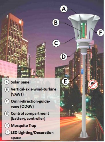 led-streetlamp-catch-dengue-mosquitoes